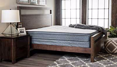 Angelina Euro-Top Mattress Set